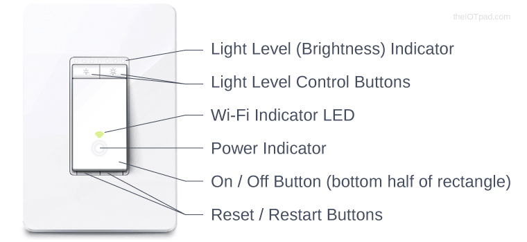 Kasa Smart Wi-Fi Light Switch/Dimmer Features