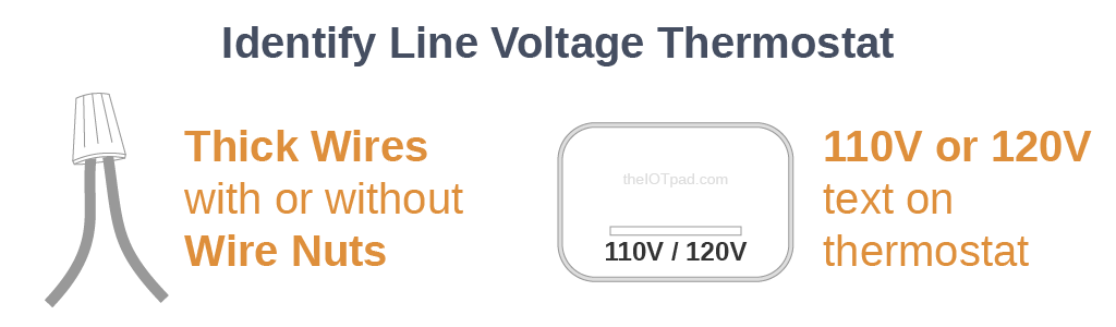 Identify line voltage thermostat: thick wires with or without wire nuts + 110V or 120V text on current thermostat