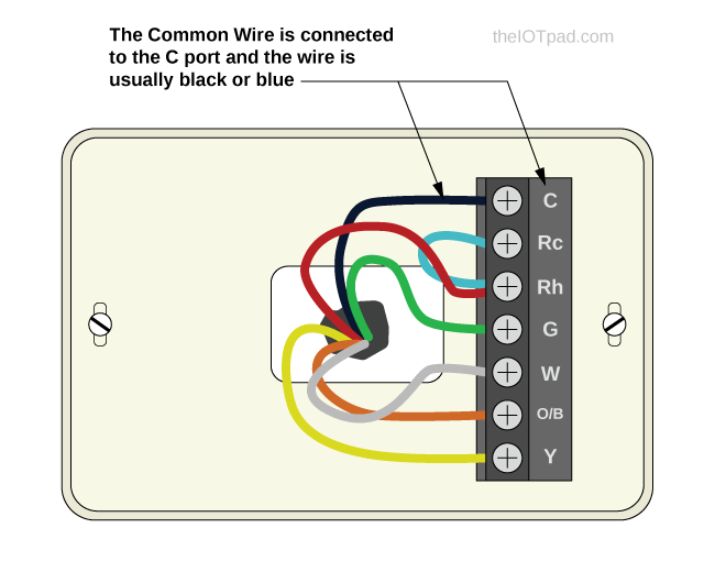 5 Wire Thermostat Wiring Diagram from theiotpad.com